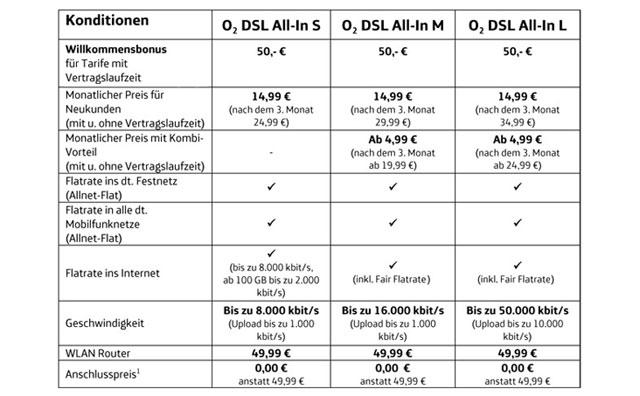 O2 DSL all-in Tarife